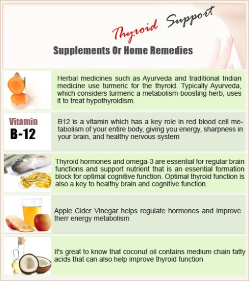 Thyroid  Support Supplements Or Home Remedies