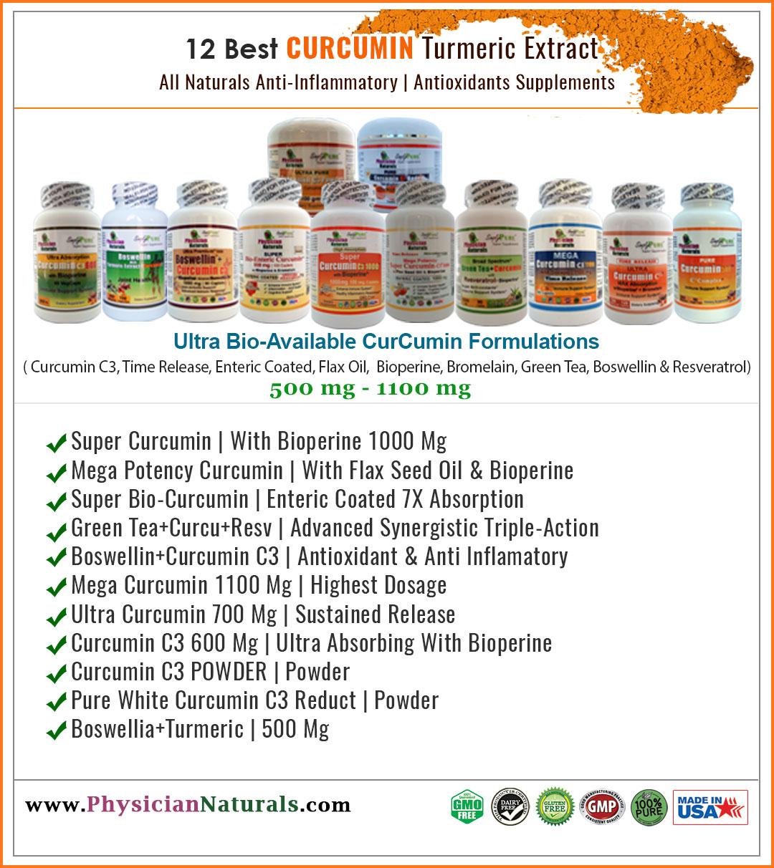 12 Best Curcumin Products