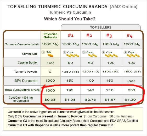 righ-curcumin-to-take-small